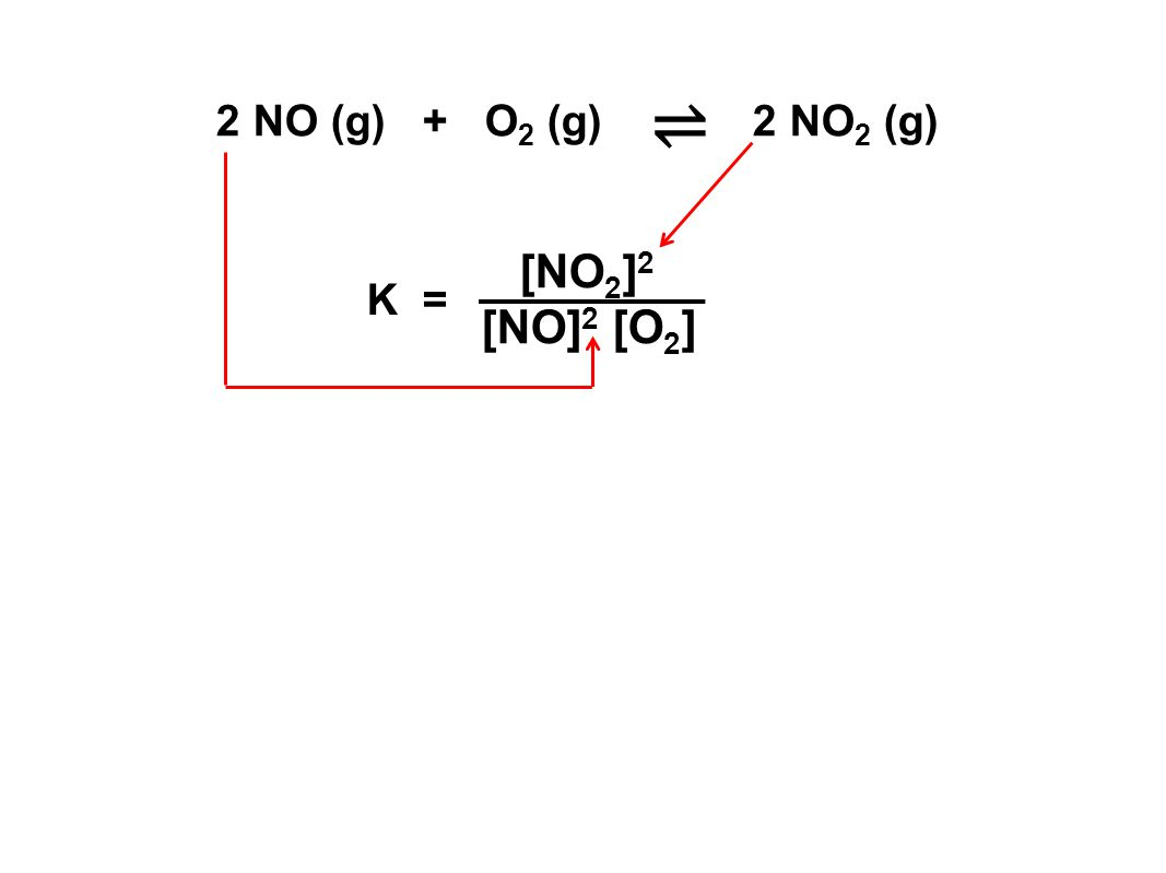 2 NO (g) + O2 (g) 2 NO2 (g) ⇌ K = [NO2]2 [NO]2 [O2]